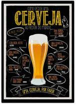 Placa Metal Como pedir uma cerveja no mundo - 21x30cm