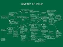 Placa Decorativa de Metal 30x20cm - History of Rock - NOVA COLEÇÃO