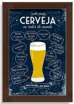 Quadro Metal Cerveja pelo Mundo  - 33 x 24 cm