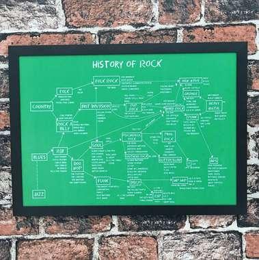 Quadro History Of Rock - Linha CDB Designer - 33x45 cm