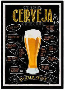 Placa Metal Cerveja pelo mundo - 21x30cm