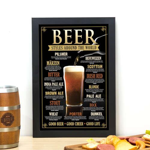 Quadro Beer Styles Around The World - 33X23 cm