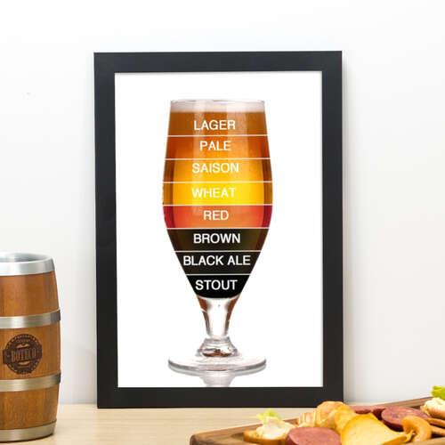 Quadro Estilos de Cerveja - 33X23 cm